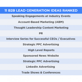 11-B2B-Lead-Generation-Ideas-Ranked-tn
