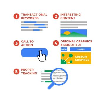 image showing highlights of five essential 5 b2b seo best practices