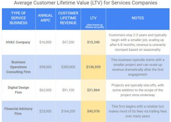 Average-Customer-Lifetime-Value-tn