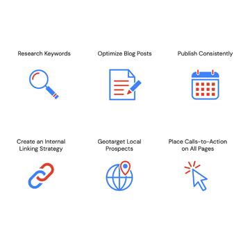 B2B Content Marketing Best Practices