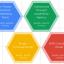 B2B Content Marketing Cost (1)