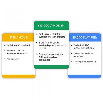 Enterprise-SEO-Pricing_thumb