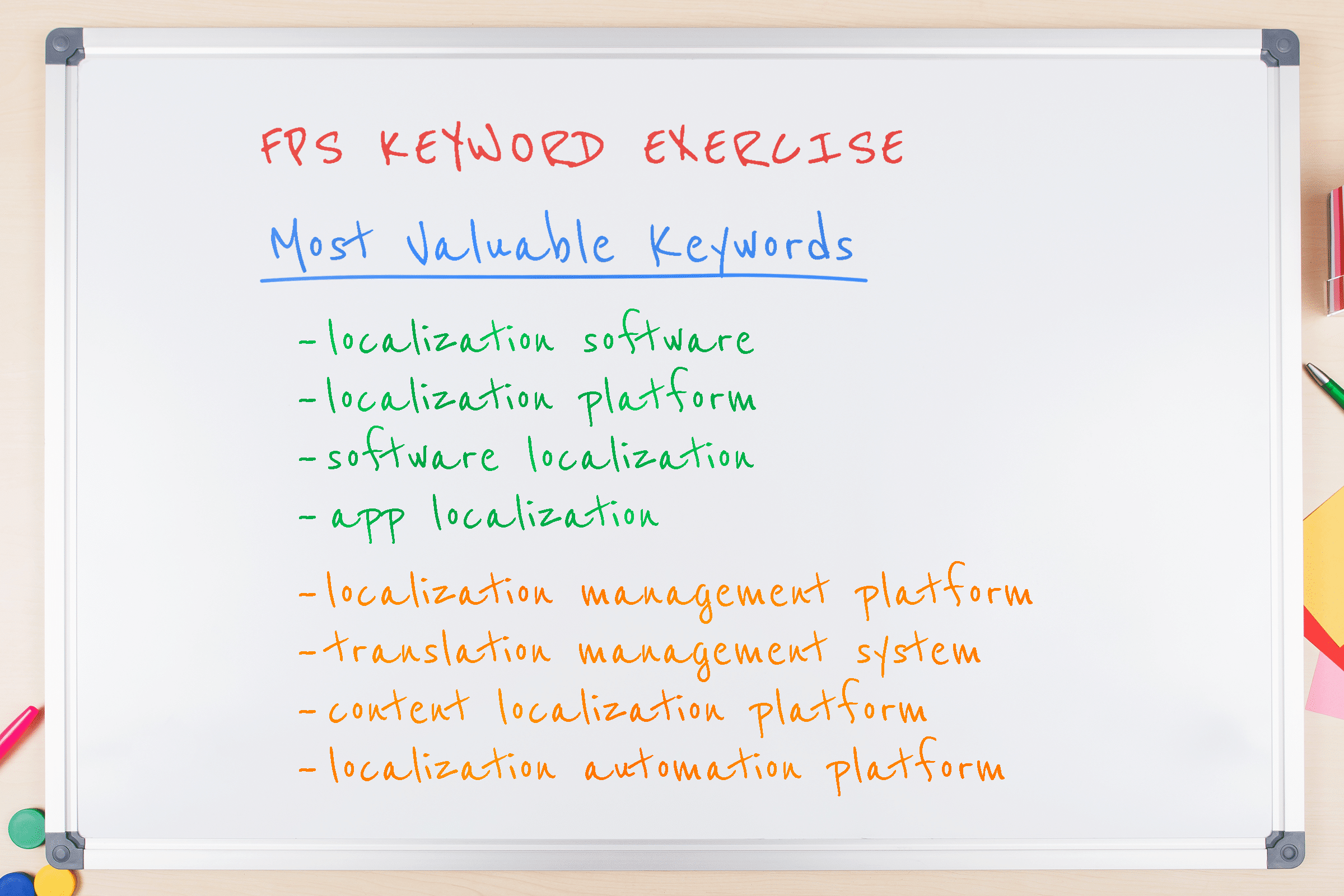 Whiteboard showing the most valuable keyword process