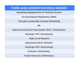 11 B2B Lead Generation Ideas Ranked