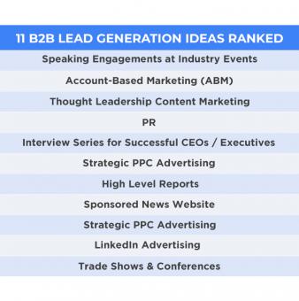 11 B2B Lead Generation Ideas Ranked