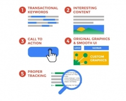 5 Essential B2B SEO Best Practices