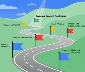 Content Marketing Strategy: A Template