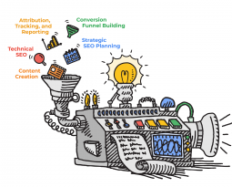 SEO Automation: A Guide to Systematizing Your SEO