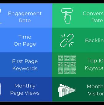 B2B Content Marketing Metrics: The Numbers That Matter