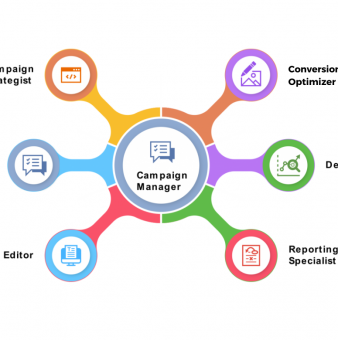 What to Expect From an SEO Agency