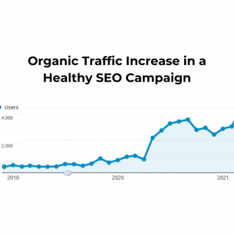 How to Measure SEO Results