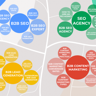 The Best SEO Content Plan: The Hub & Spoke Model