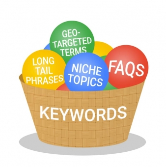 Understanding Keyword Containers in SEO
