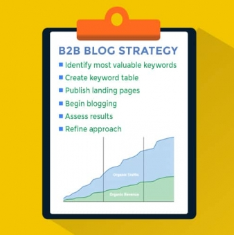 B2B Blog Strategy: A Guide to Dominating Your Industry's Search Results