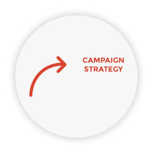 campaign strategy as a key aspect of the content strategy framework