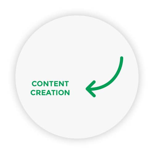 content creation as a key aspect of the content strategy framework