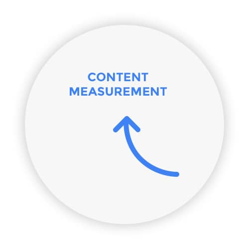 content measurement as a key aspect of the content strategy framework