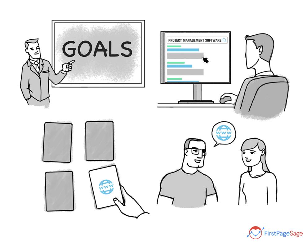 Enterprise SEO Strategies