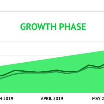fps-growth-phase-chart-tn