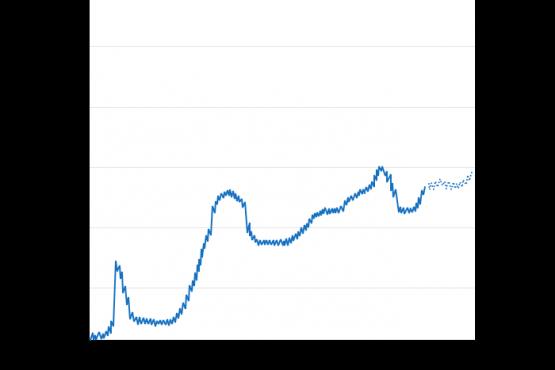graph-fps