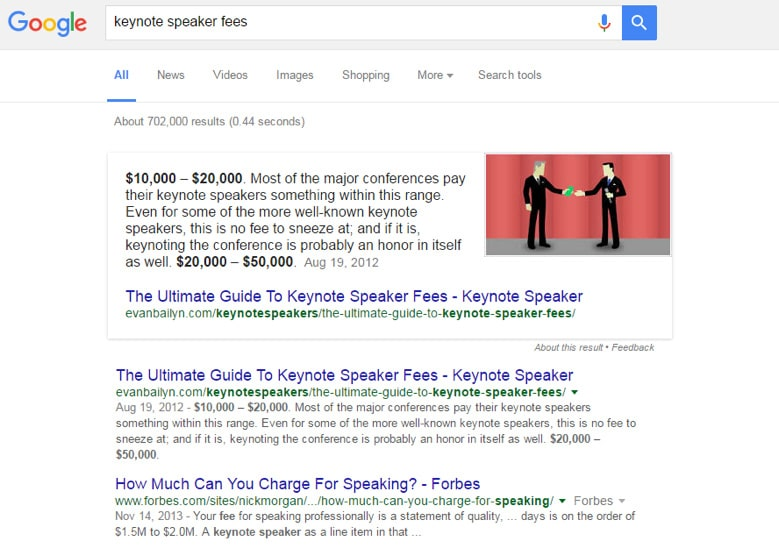 """A search for """"keynote speaker fees"""""""