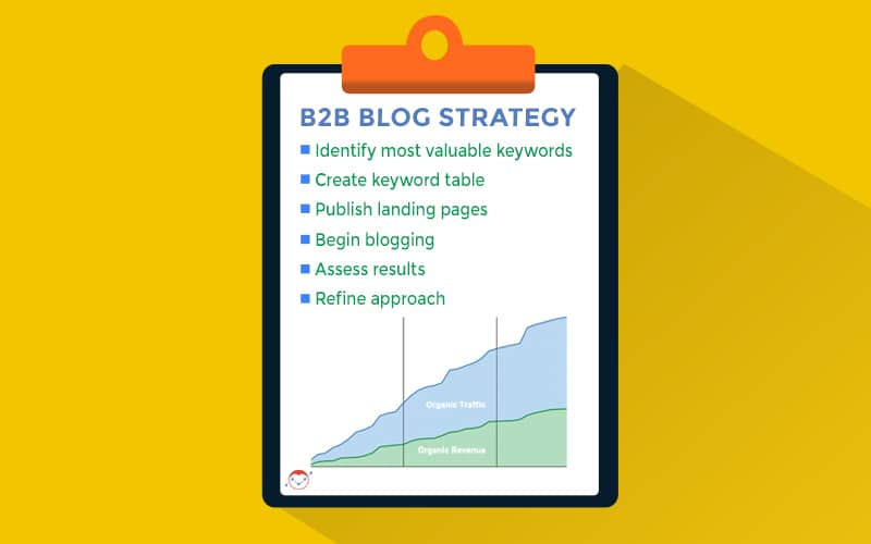 A clipboard featuring a B2B blog strategy checklist and a graph at the bottom.