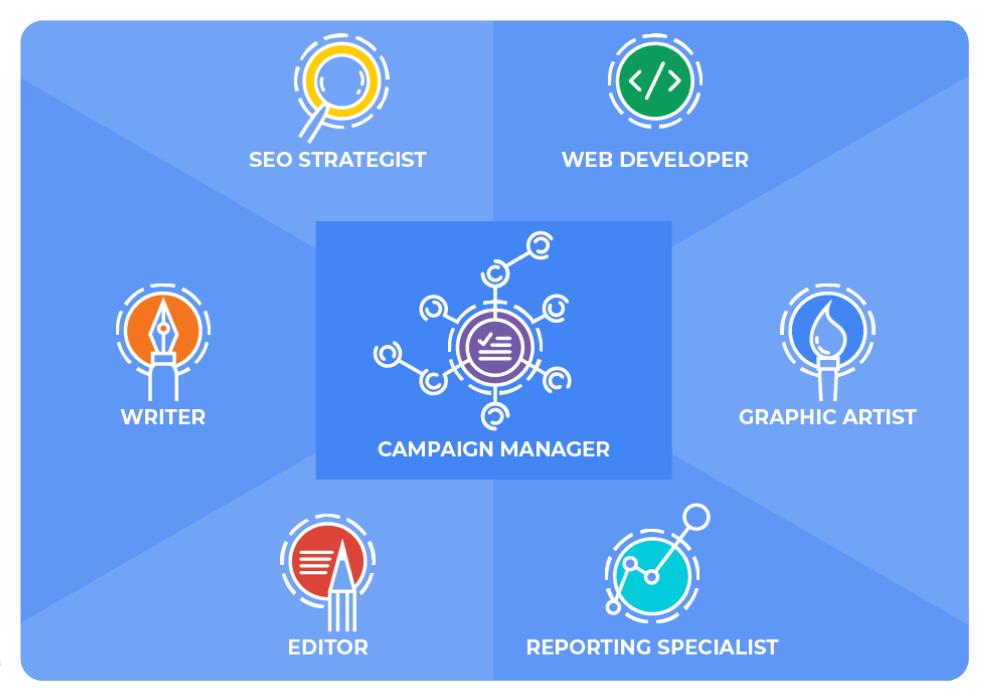SEO Agency Team Structure: A Breakdown